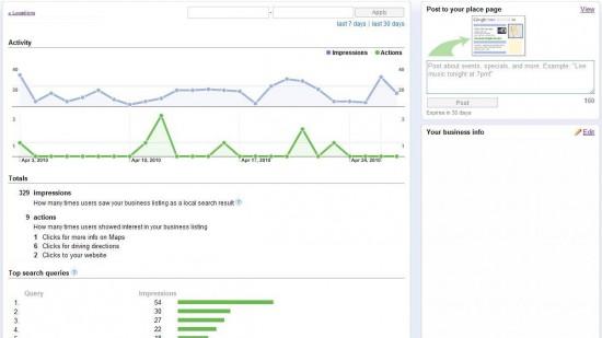 Google Places Report Statistics